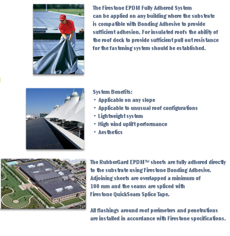 Epdm Roofing Specifications & DL-12 SunWave Daylighting ...